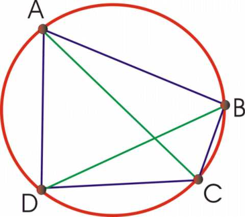 Ptolemy's Theorem and Interpolation