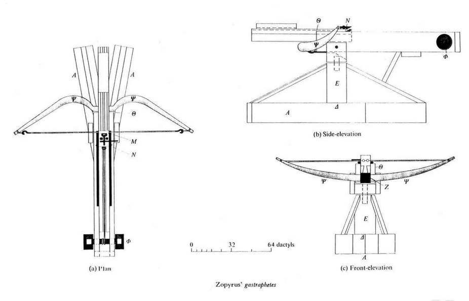 ancient greek artillery technology from catapults to the architronio canon
