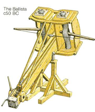 Ancient Greek Artillery Technology from Catapults to the ...
