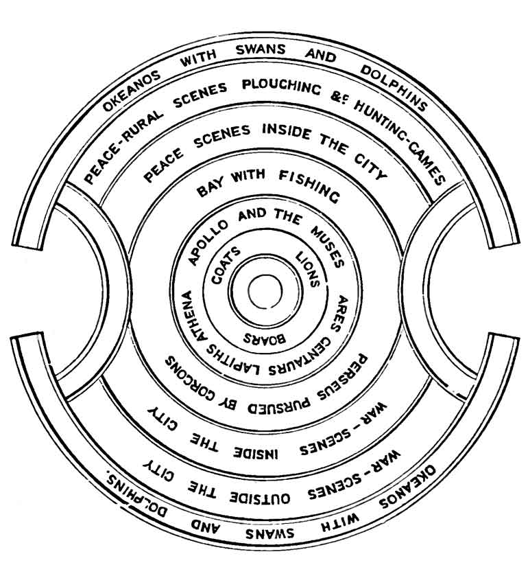 an analysis of the shield of achilles in the greek mythology In this interpretation the world is like a plateau on the top of a mountain inside  this,  hephaestus, the greek god of the forge, created a great shield with five  layers of  its context is the description of the shield of achilles in the iliad of  homer.