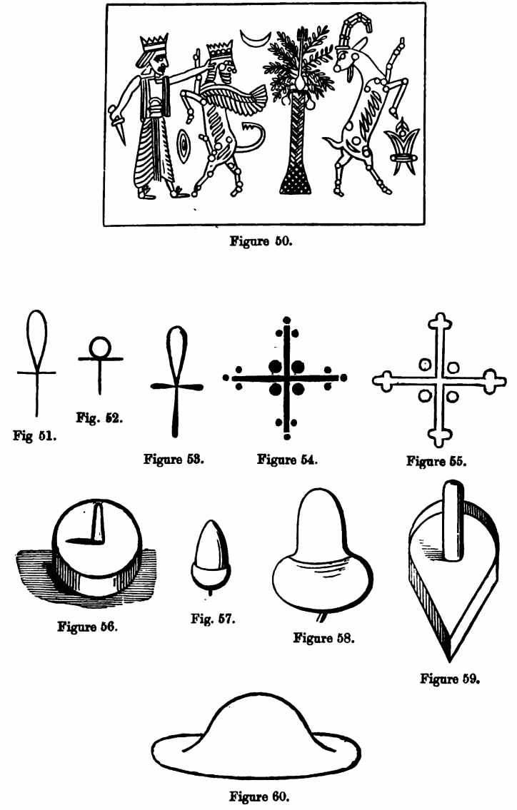Roman symbols and meanings